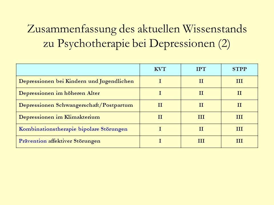 Zusammenfassung des aktuellen Wissenstands zu Psychotherapie bei Depressionen (2)