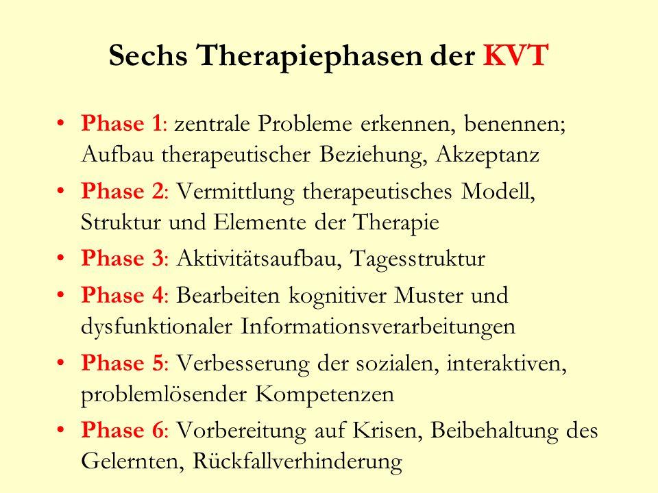 Sechs Therapiephasen der KVT