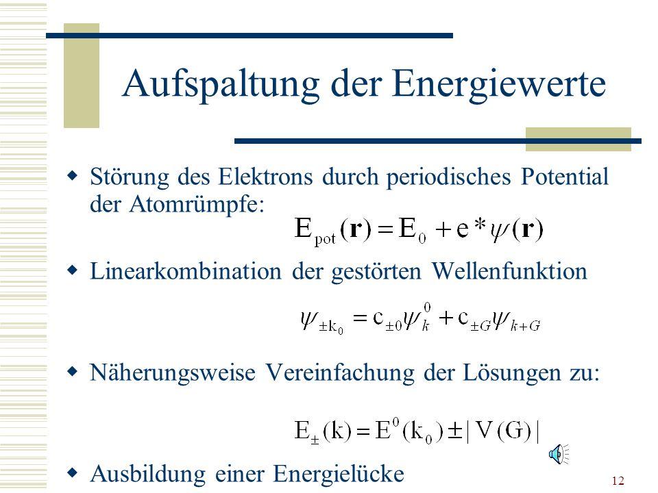 Aufspaltung der Energiewerte