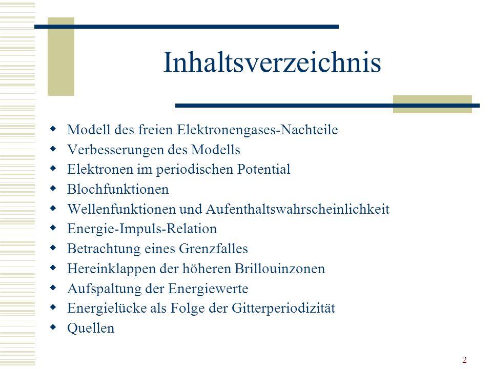 Inhaltsverzeichnis Modell des freien Elektronengases-Nachteile