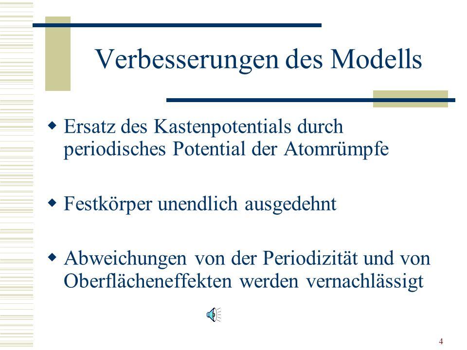 Verbesserungen des Modells
