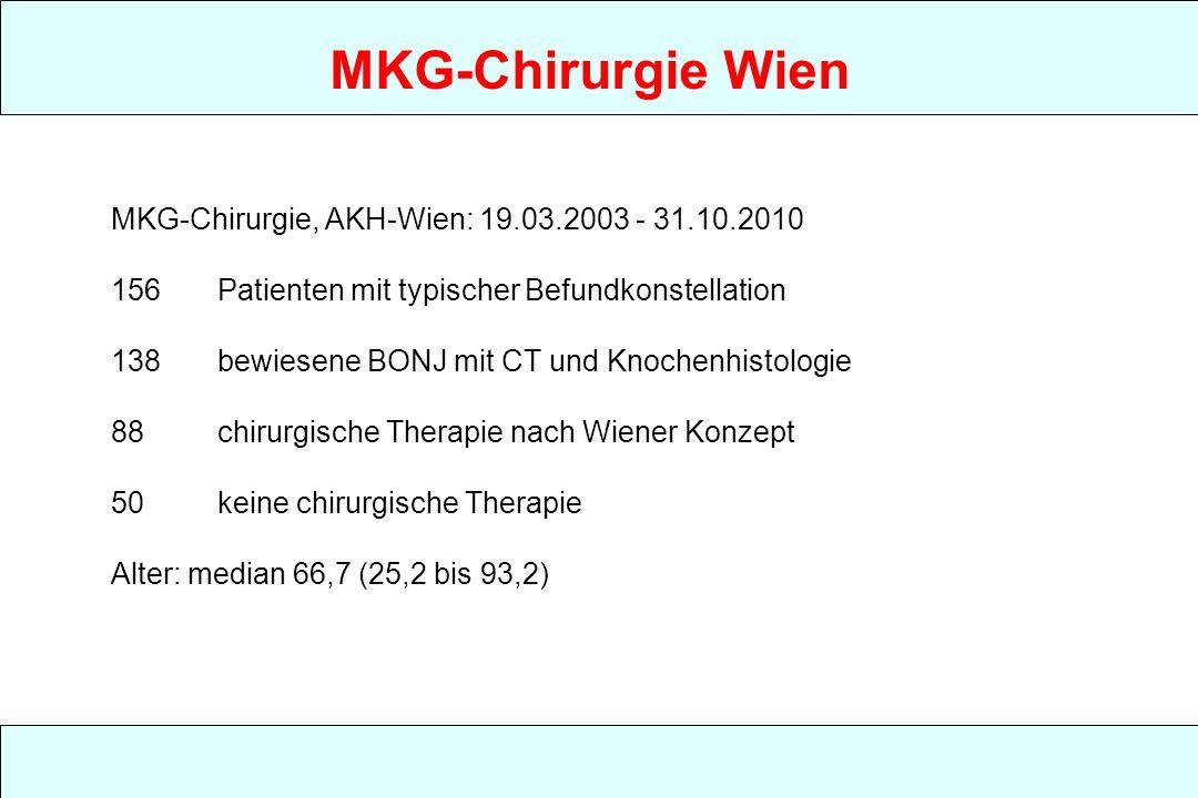 MKG-Chirurgie Wien MKG-Chirurgie, AKH-Wien: 19.03.2003 - 31.10.2010