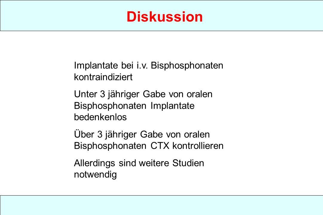 Diskussion Implantate bei i.v. Bisphosphonaten kontraindiziert