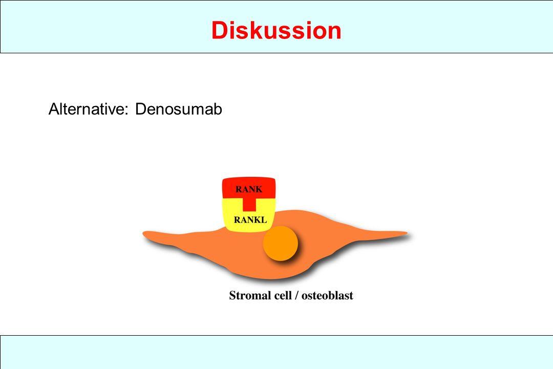 Diskussion Alternative: Denosumab