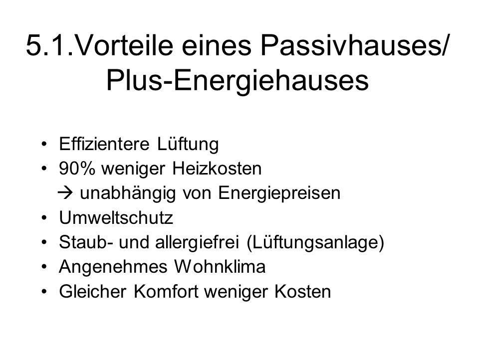 5.1.Vorteile eines Passivhauses/ Plus-Energiehauses