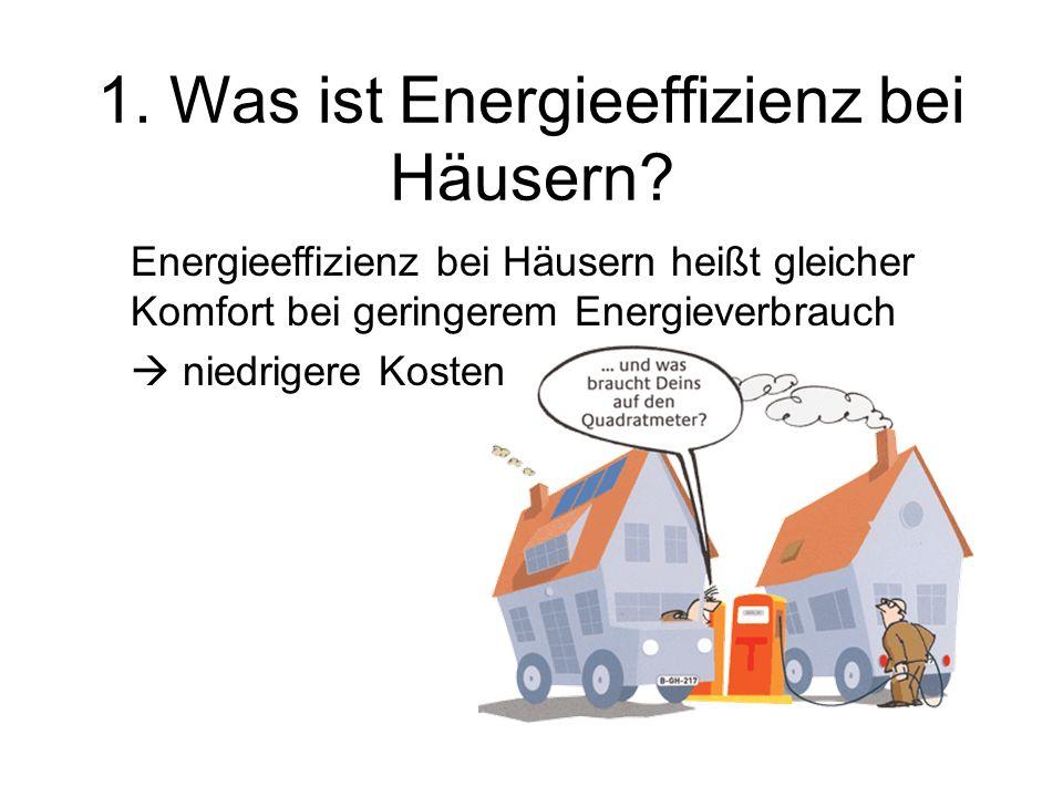 1. Was ist Energieeffizienz bei Häusern