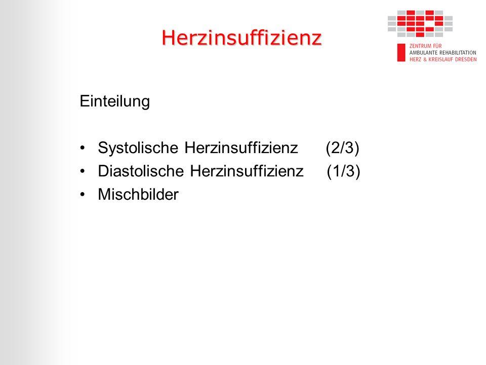 Herzinsuffizienz Einteilung Systolische Herzinsuffizienz (2/3)