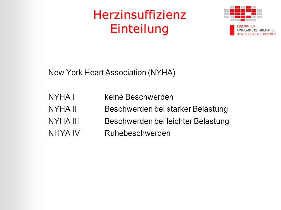 Herzinsuffizienz Einteilung