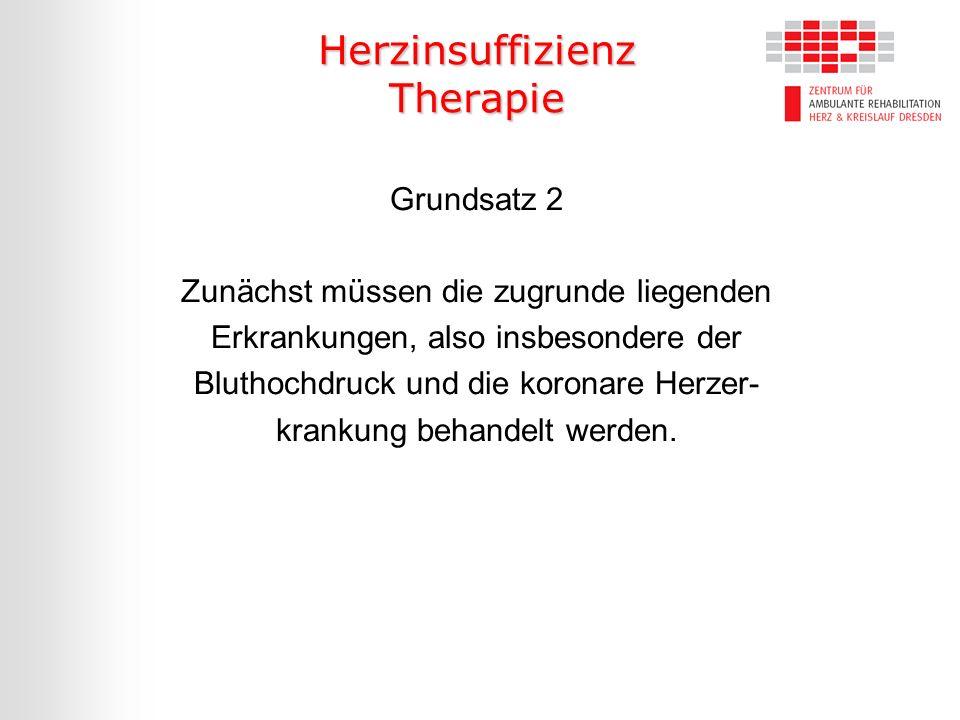 Herzinsuffizienz Therapie