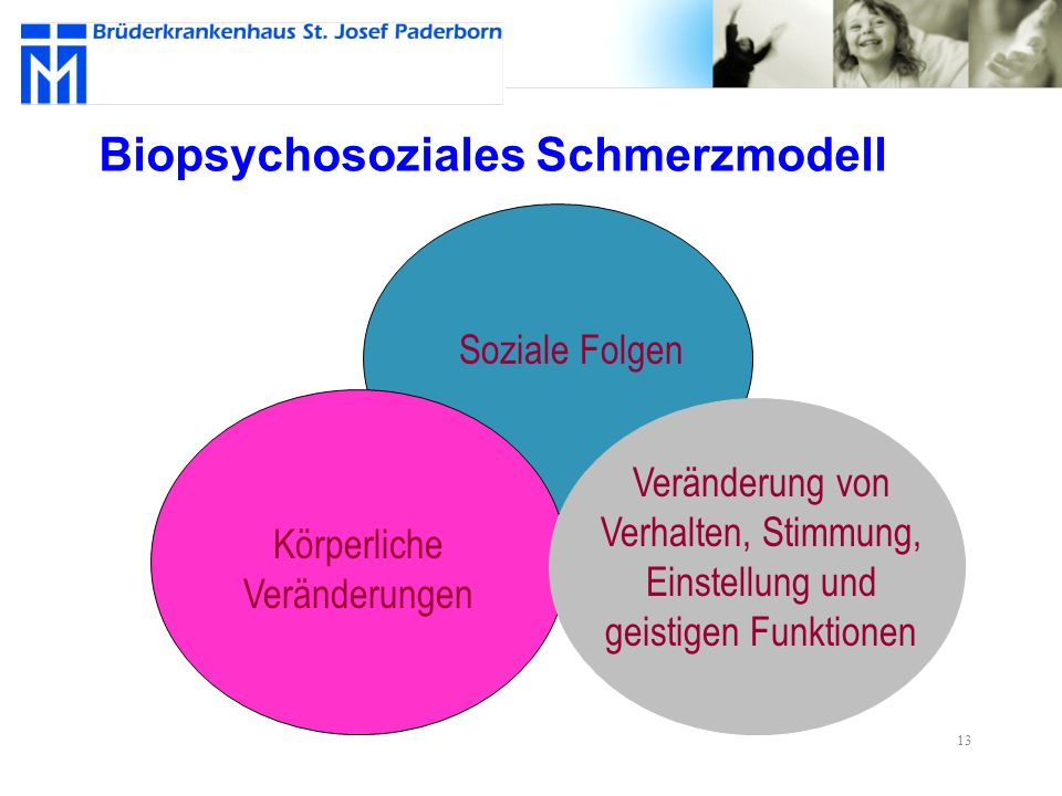 Biopsychosoziales Schmerzmodell