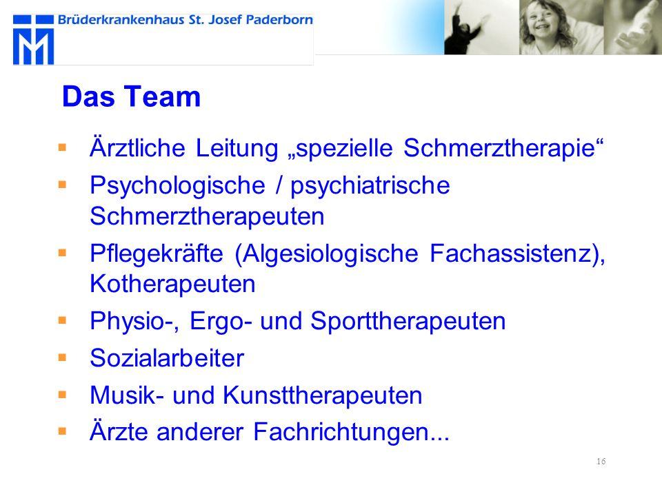 """Das Team Ärztliche Leitung """"spezielle Schmerztherapie"""