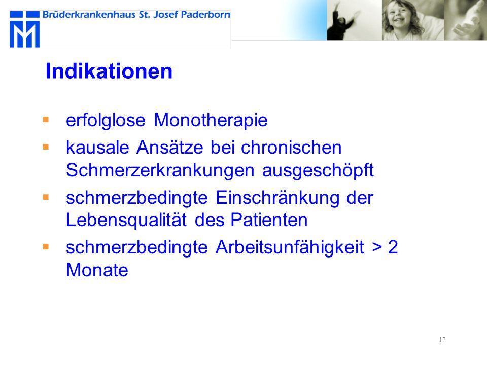 Indikationen erfolglose Monotherapie
