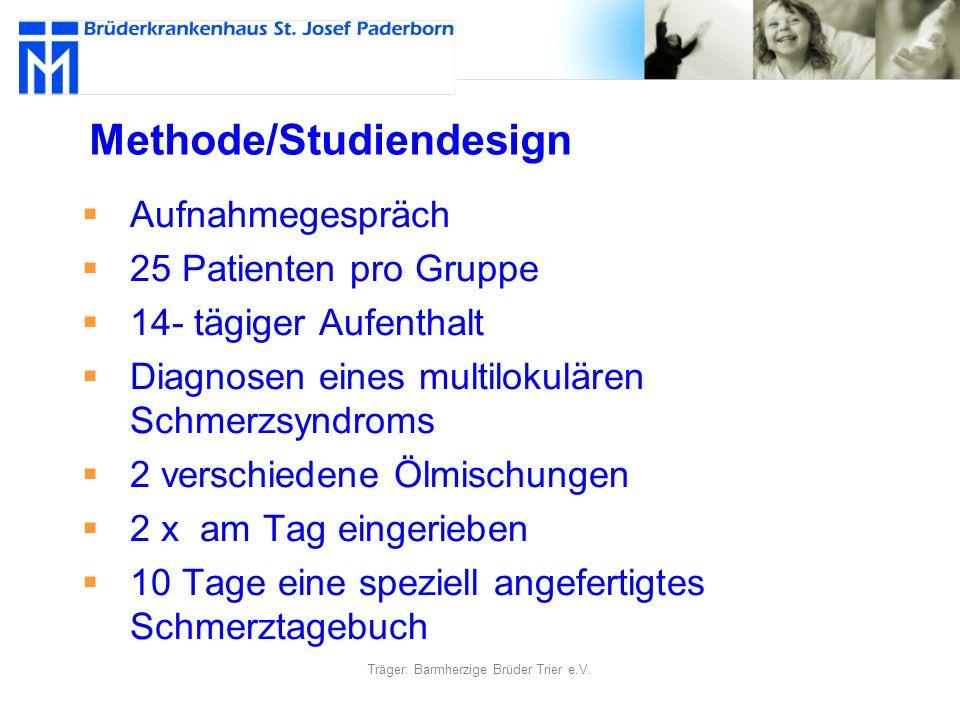 Methode/Studiendesign