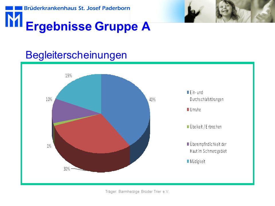 Ergebnisse Gruppe A Begleiterscheinungen
