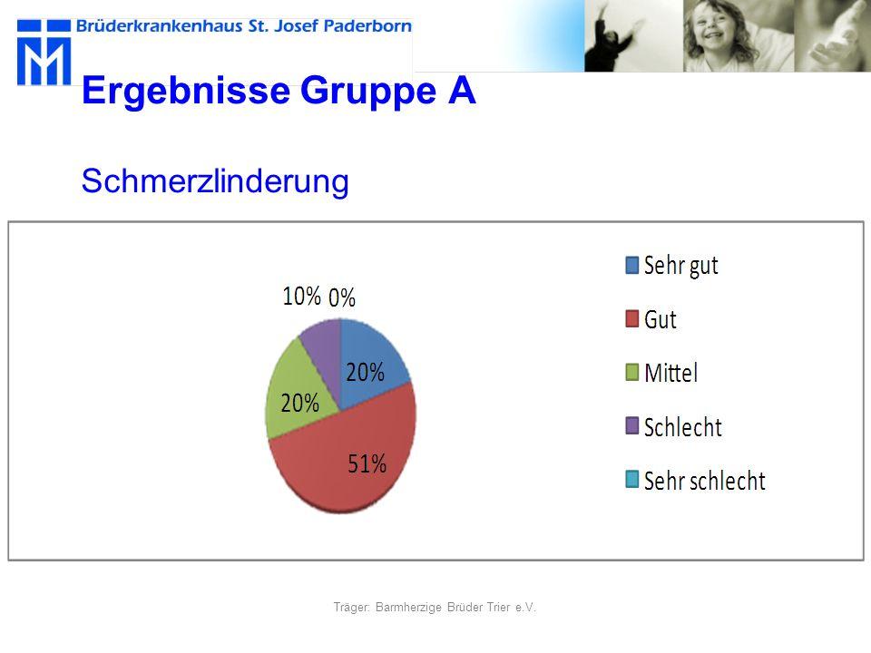Ergebnisse Gruppe A Schmerzlinderung