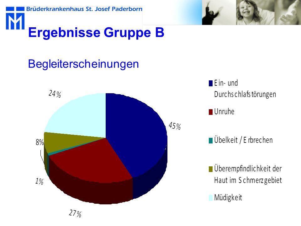Ergebnisse Gruppe B Begleiterscheinungen