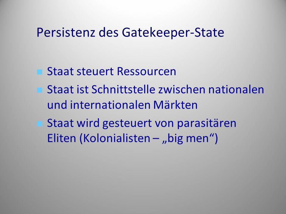 Persistenz des Gatekeeper-State