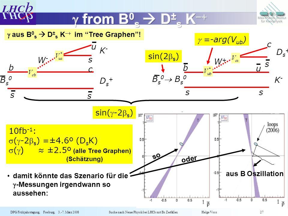 Suche nach Neuer Physik bei LHCb mit Bs Zerfällen Helge Voss