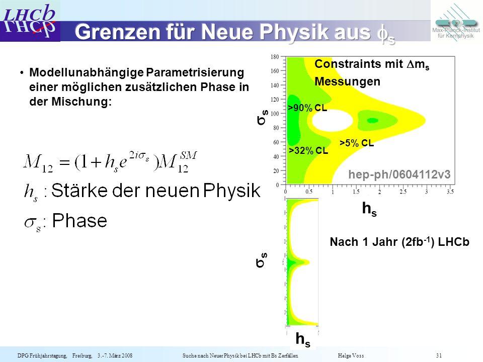 Grenzen für Neue Physik aus fs