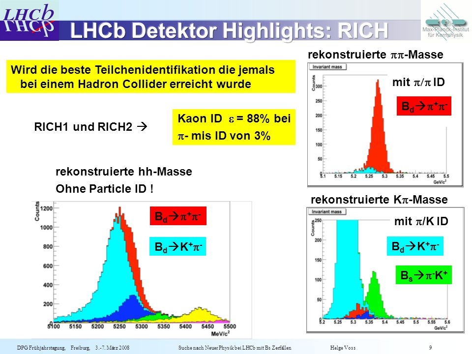 LHCb Detektor Highlights: RICH