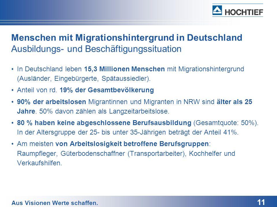 Menschen mit Migrationshintergrund in Deutschland Ausbildungs- und Beschäftigungssituation