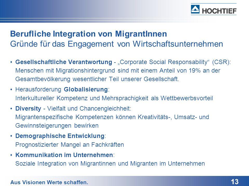 Berufliche Integration von MigrantInnen Gründe für das Engagement von Wirtschaftsunternehmen