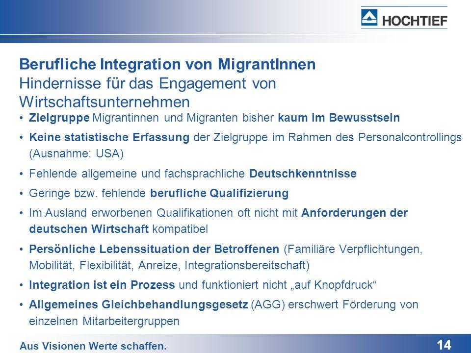Berufliche Integration von MigrantInnen Hindernisse für das Engagement von Wirtschaftsunternehmen