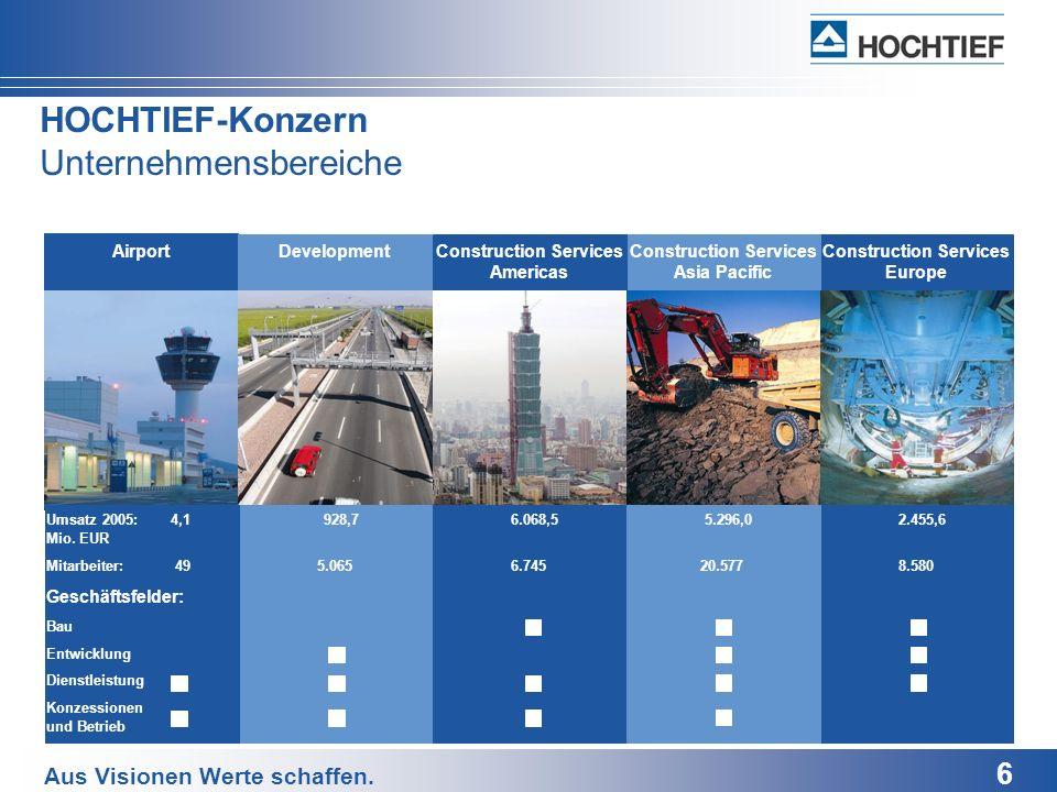 HOCHTIEF-Konzern Unternehmensbereiche