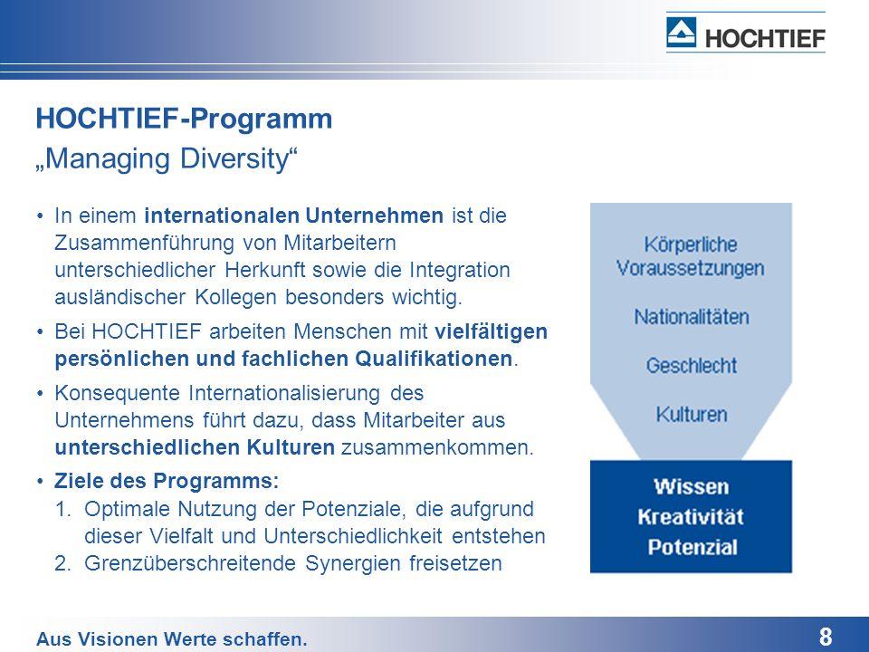 """HOCHTIEF-Programm """"Managing Diversity"""