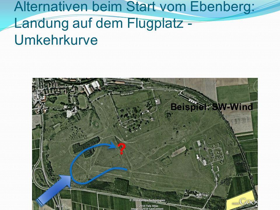 Alternativen beim Start vom Ebenberg: Landung auf dem Flugplatz - Umkehrkurve