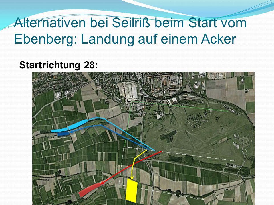 Alternativen bei Seilriß beim Start vom Ebenberg: Landung auf einem Acker