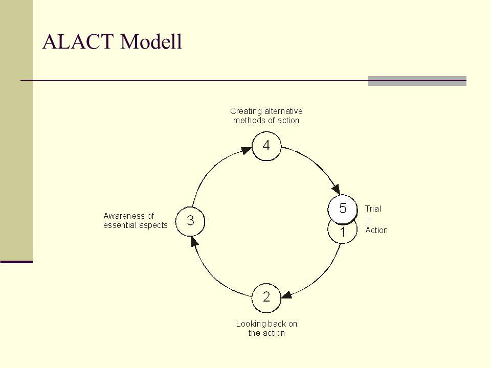 ALACT Modell