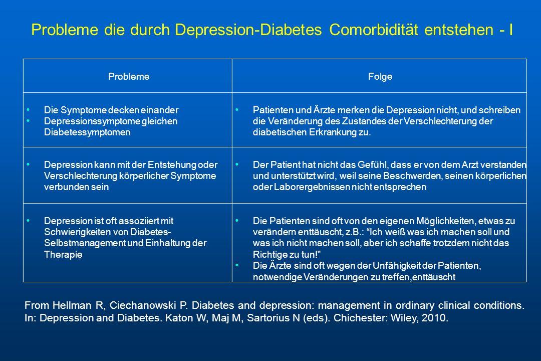 Probleme die durch Depression-Diabetes Comorbidität entstehen - I