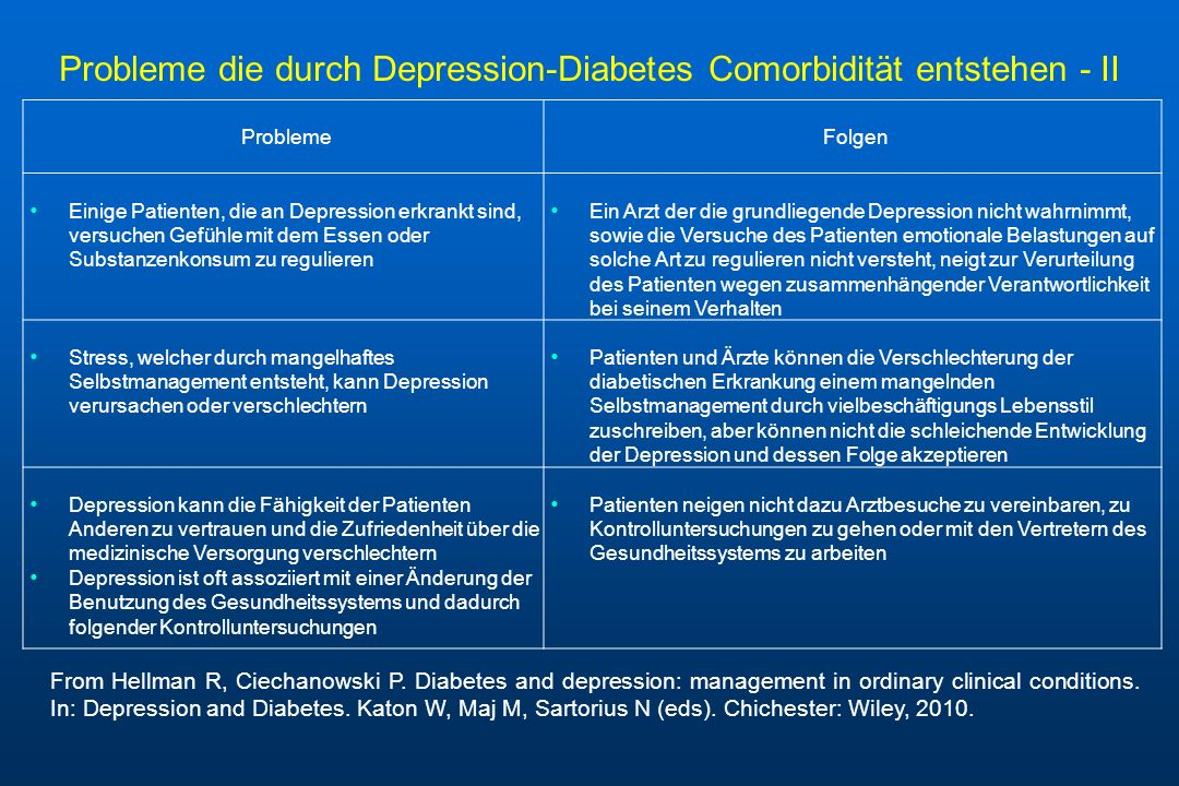 Probleme die durch Depression-Diabetes Comorbidität entstehen - II