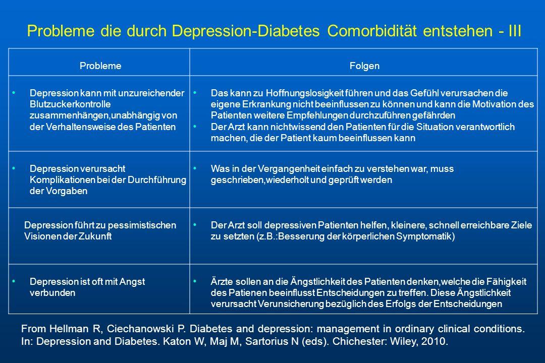 Probleme die durch Depression-Diabetes Comorbidität entstehen - III