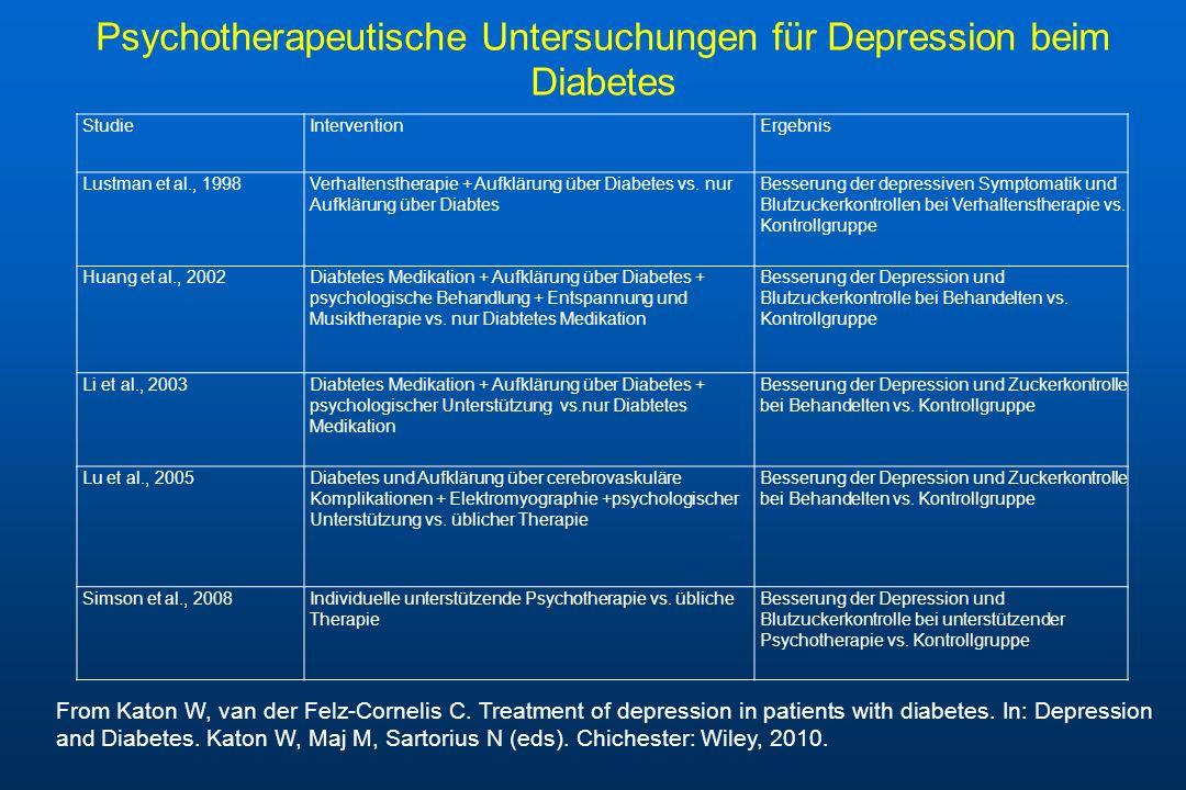 Psychotherapeutische Untersuchungen für Depression beim Diabetes
