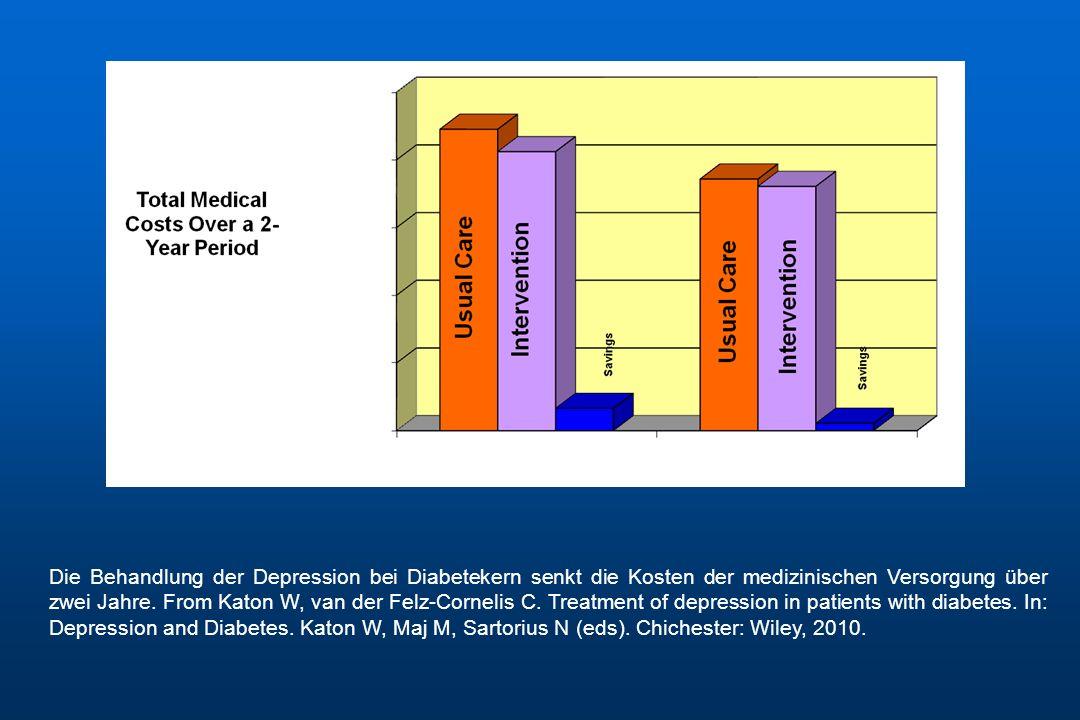 Die Behandlung der Depression bei Diabetekern senkt die Kosten der medizinischen Versorgung über zwei Jahre.