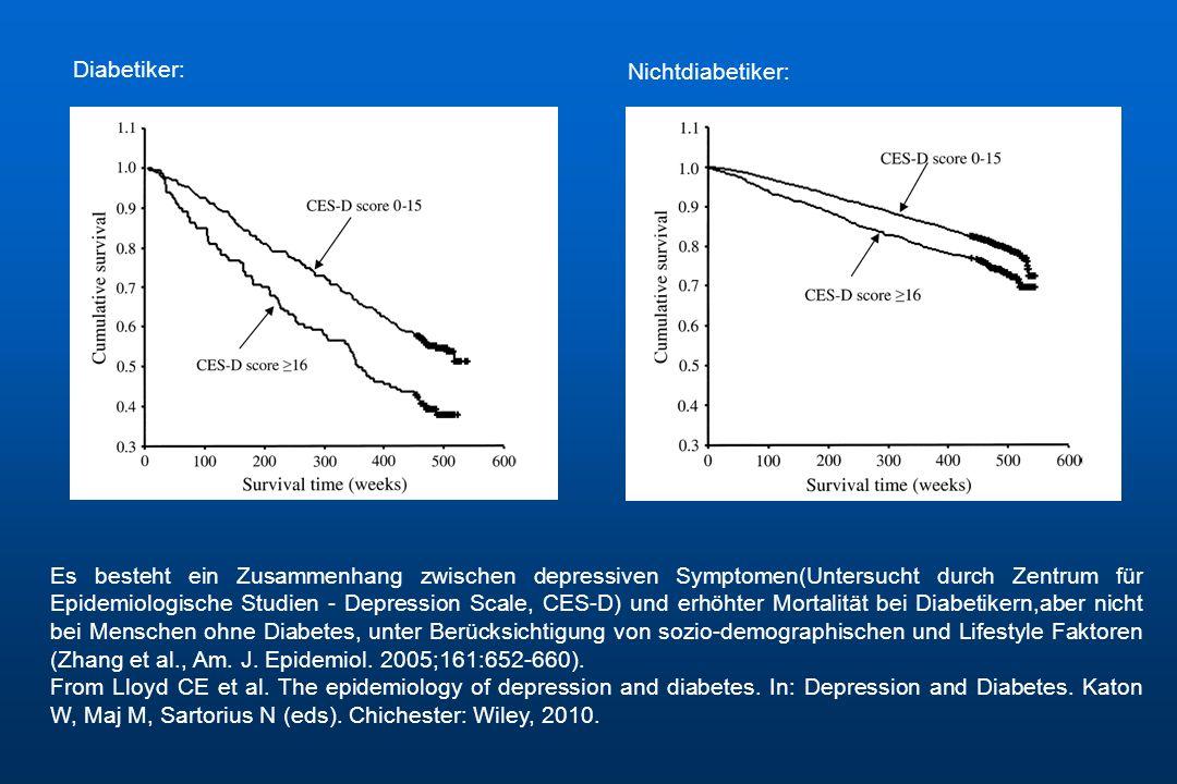 Diabetiker: Nichtdiabetiker: