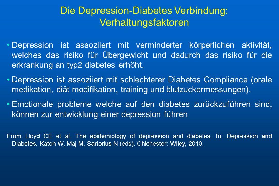 Die Depression-Diabetes Verbindung: Verhaltungsfaktoren