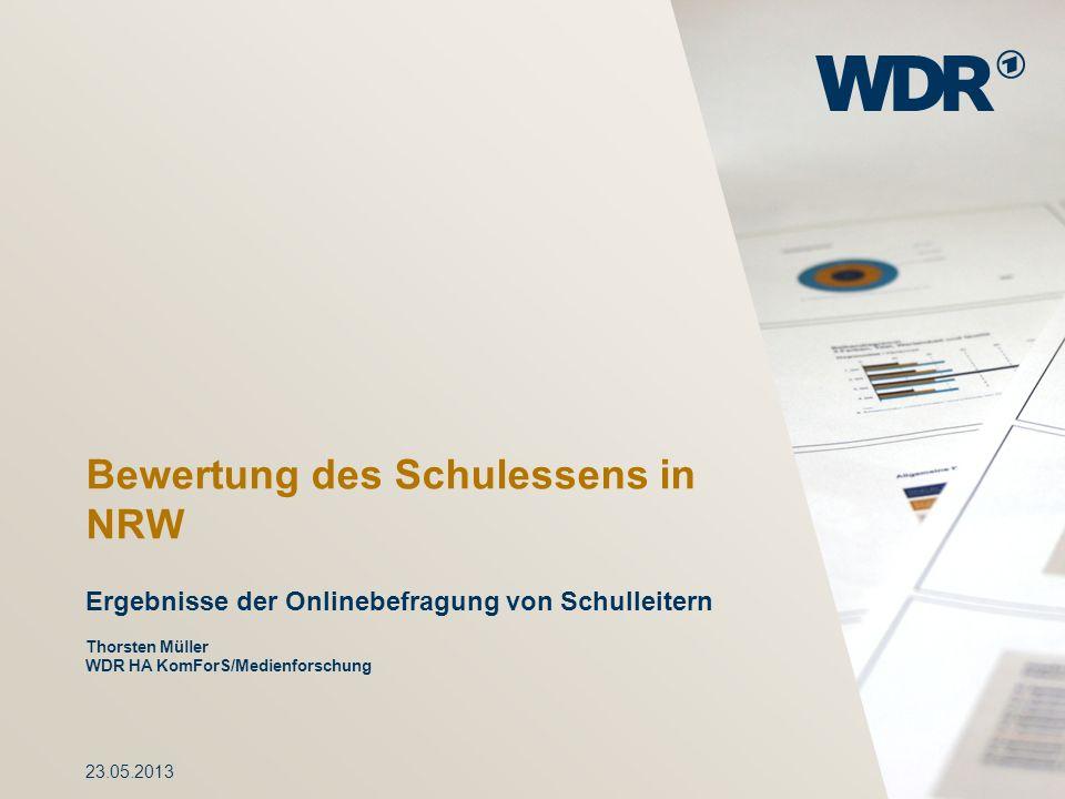 Bewertung des Schulessens in NRW