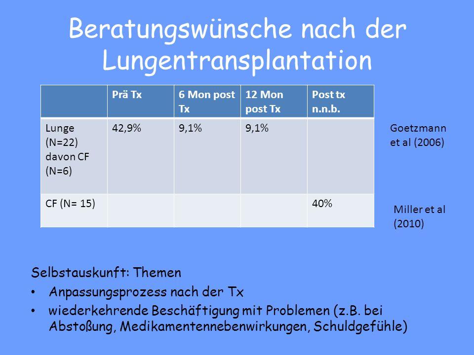 Beratungswünsche nach der Lungentransplantation