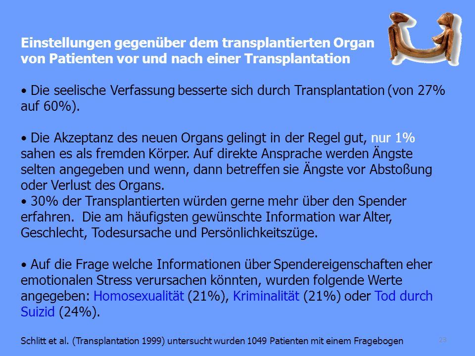 Einstellungen gegenüber dem transplantierten Organ
