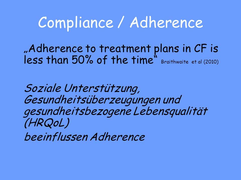 Compliance / Adherence