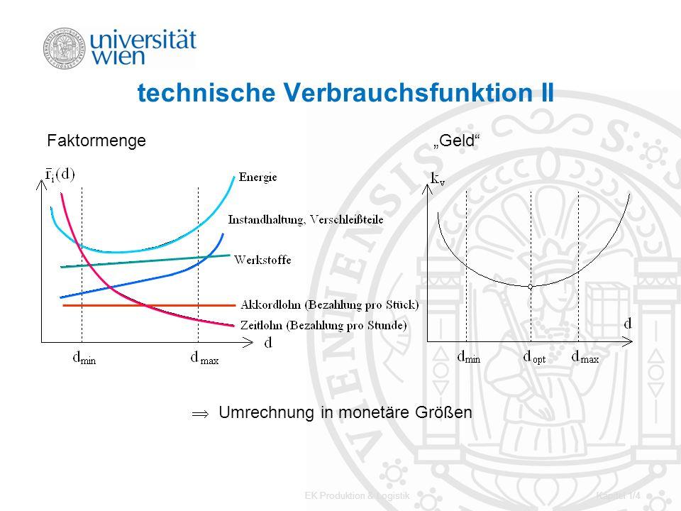 technische Verbrauchsfunktion II