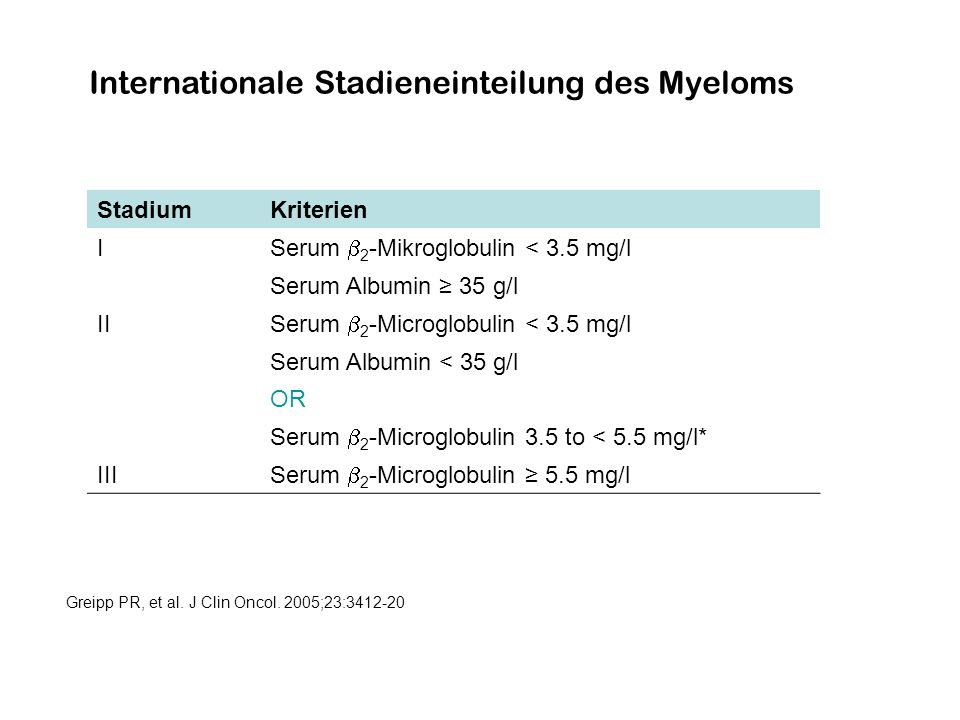 Internationale Stadieneinteilung des Myeloms