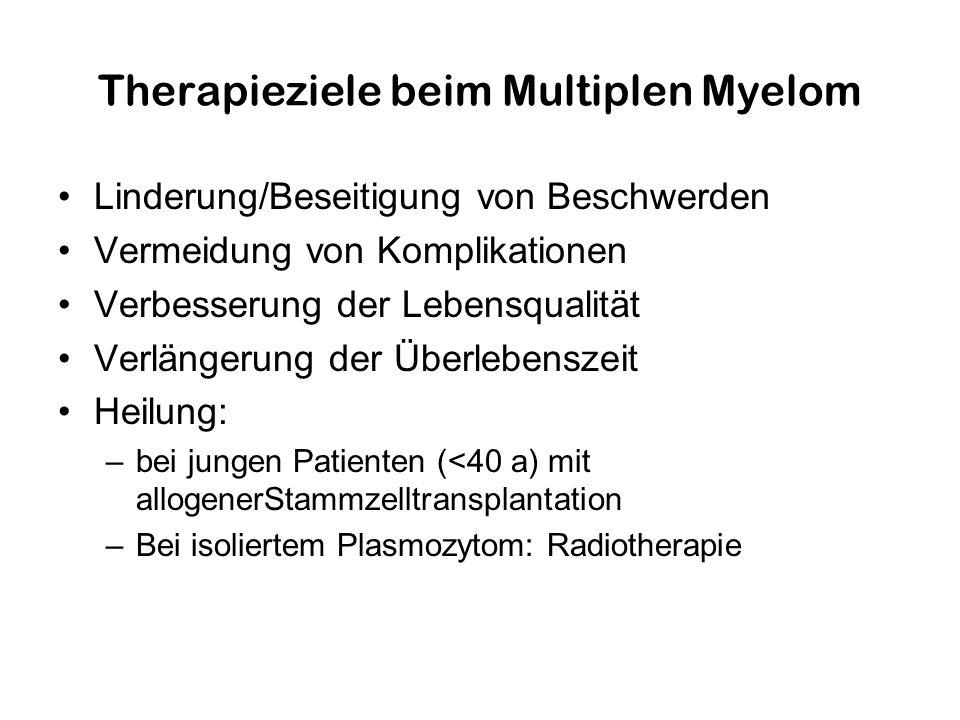 Therapieziele beim Multiplen Myelom