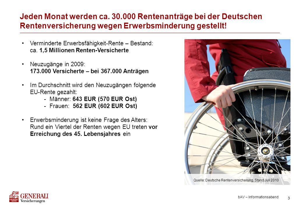 Jeden Monat werden ca. 30.000 Rentenanträge bei der Deutschen Rentenversicherung wegen Erwerbsminderung gestellt!