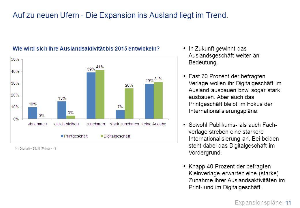 Auf zu neuen Ufern - Die Expansion ins Ausland liegt im Trend.