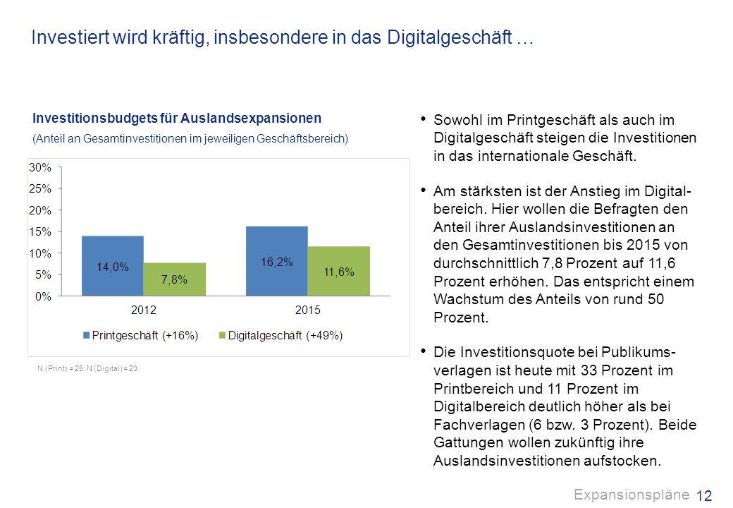 Investiert wird kräftig, insbesondere in das Digitalgeschäft …