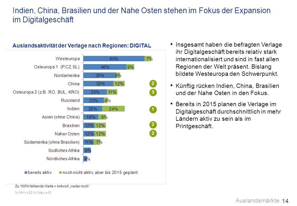 Indien, China, Brasilien und der Nahe Osten stehen im Fokus der Expansion im Digitalgeschäft